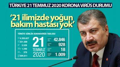 Photo of Sağlık Bakanı Fahrettin Koca koronavirüs vaka sayısını açıkladı