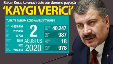 Photo of Bakan Koca, koronavirüste son rakamları paylaştı!