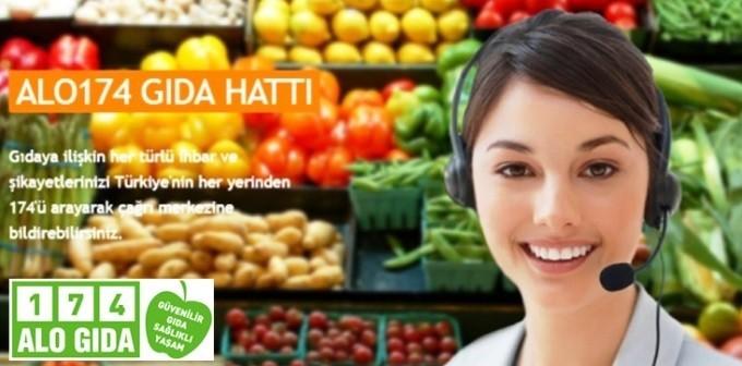 23 gıda işletmesine 408 bin TL cezai işlem uygulandı